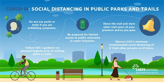 Image depicting proper social distancing in public parks and trails