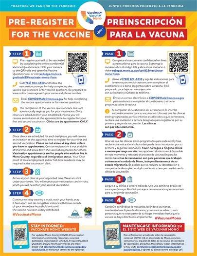 PreRegister Covid Vaccine