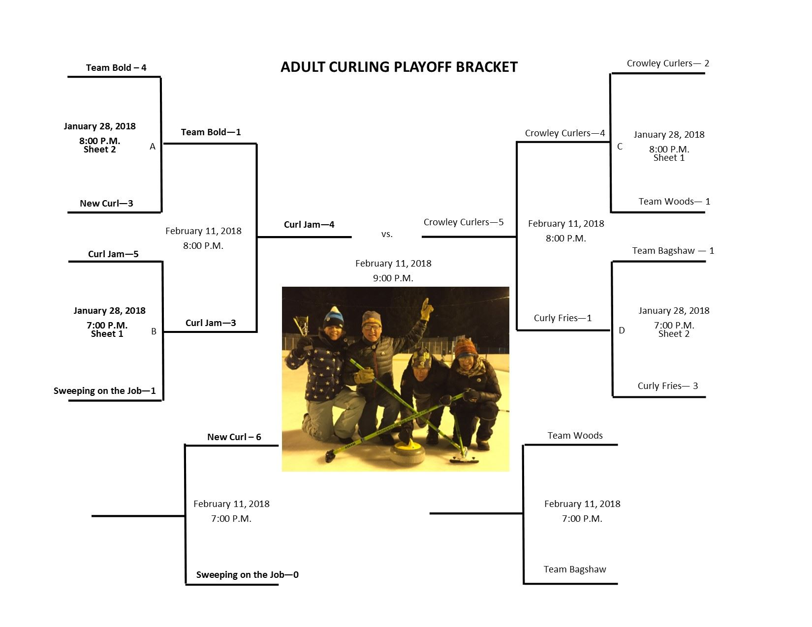 Playoff Bracket